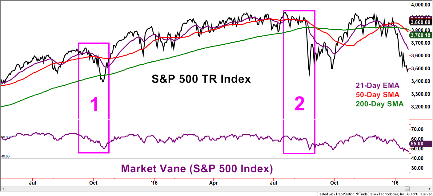 Market Vane 2